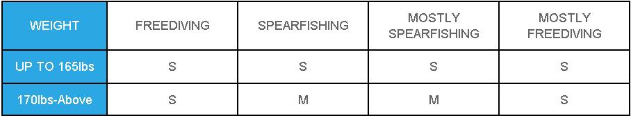 prana-size-chart.png