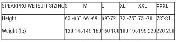 spearpro-size-chart.jpg