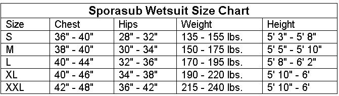 sporasub-size-chart.jpg