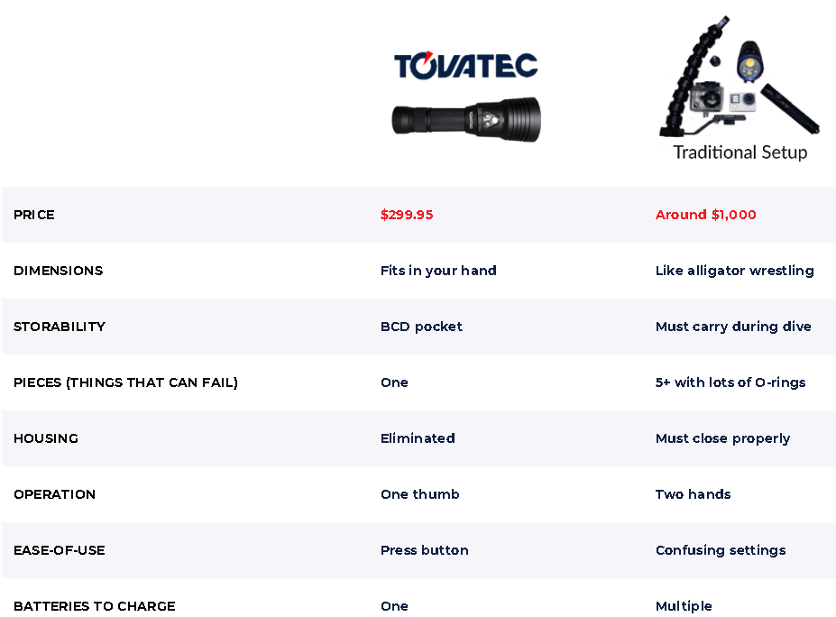 tovatec-mera-flashlight-with-camera-10.png