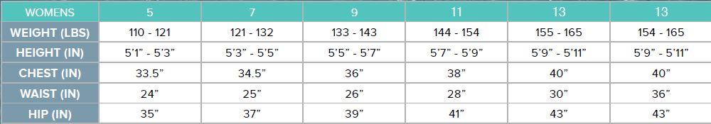 women-s-wetsuit-chart.jpg